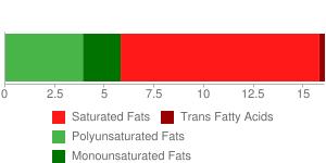 KEEBLER, FUDGE SHOPPE, Fudge Grahams, 1/2 Dipped, Reduced Fat