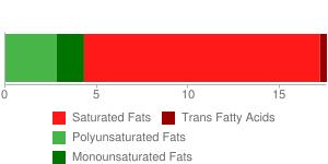 KEEBLER, 100 Calorie RIGHT BITES, FUDGE SHOPPE, Mini Fudge Stripes Cookies