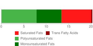 KEEBLER, SANDIES, Pecan Shortbread Cookies, Reduced Fat
