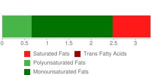 USDA Commodity, Bakery, Flour Mix Low-fat