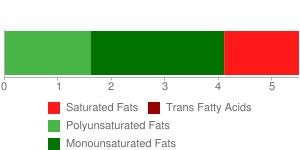 Cereals ready-to-eat, KELLOGG, KELLOGG'S Low Fat Granola without Raisins