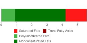 Breakfast tart, low fat