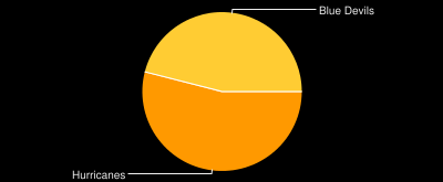 Today's Featured Sports Pick