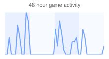 Speed Scrabble activity