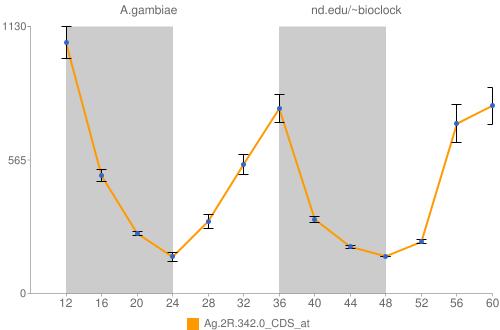Ag.2R.342.0_CDS_at Data