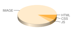 8888rc.com's pie chart for number of files