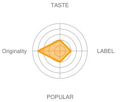 google chart API