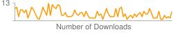 Historical EOD data Downloader for Delisted/Bankrupt Stocks