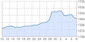 общий доход участников topsape.ru
