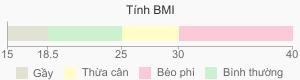 Tính BMI Online