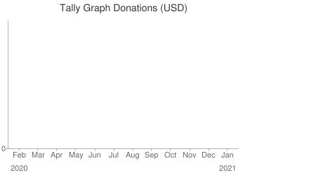 Tally Graph Donation