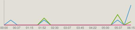 ニコニコチャート : NMB48のTEPPENラジオ #367(140310)