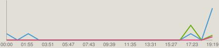 ニコニコチャート : SKE48&HKT48のアイアイトーク 2014年5月26日