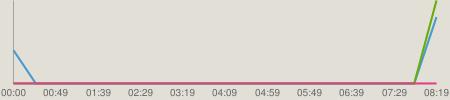 ニコニコチャート : NMB48のTEPPENラジオ #354(140205)