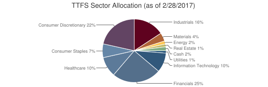 TTFS Sector Allocation (as of 2/28/2017)