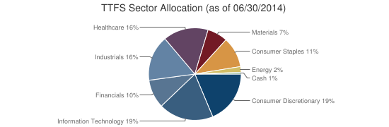 TTFS Sector Allocation (as of 06/30/2014)