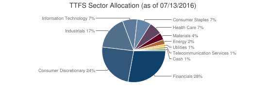 TTFS Sector Allocation (as of 07/13/2016)