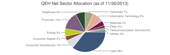 QEH Net Sector Allocation (as of 11/30/2013)