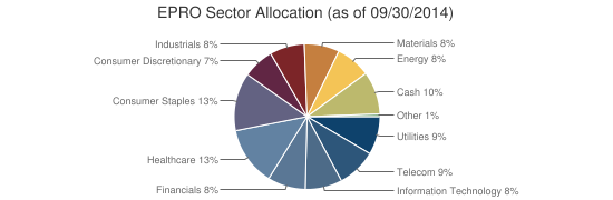EPRO Sector Allocation (as of 09/30/2014)