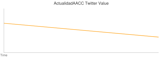 ActualidadAACC