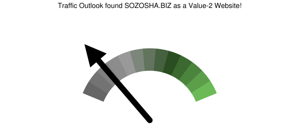 sozosha.biz analysis according to Traffic Outlook