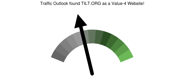 tilt.org analysis according to Traffic Outlook