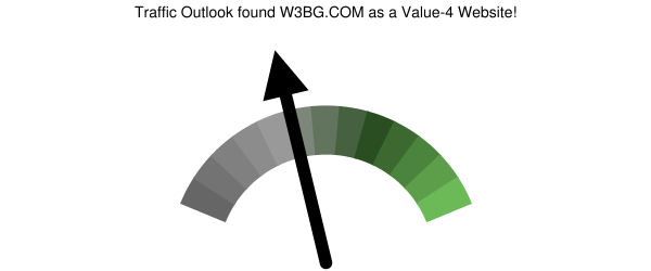 w3bg.com analysis according to Traffic Outlook