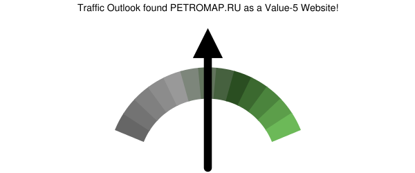 petromap.ru analysis according to Traffic Outlook