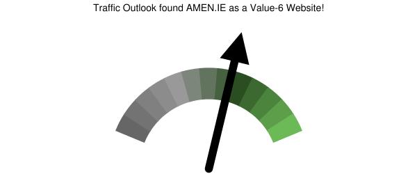 amen.ie analysis according to Traffic Outlook