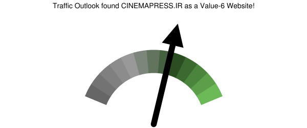cinemapress.ir analysis according to Traffic Outlook