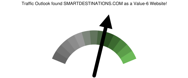 smartdestinations.com analysis according to Traffic Outlook