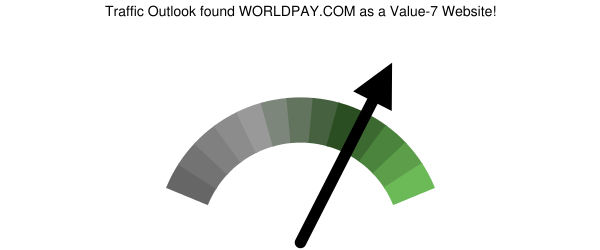 worldpay.com analysis according to Traffic Outlook
