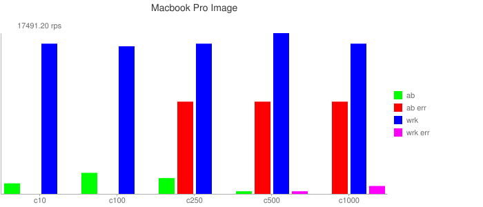 Macbook Pro Image Result