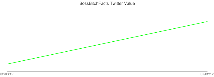 BossBitchFacts