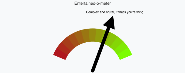 Entertained-o-meter