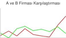 Grafik 13