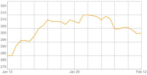 سعر الذهب في مصر اليوم 15/2/2015 1 15/2/2015 - 12:56 ص