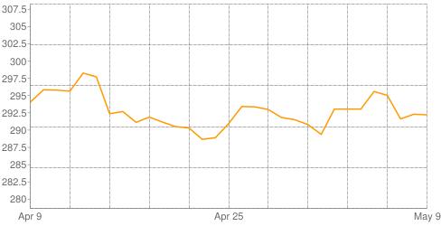 سعر الذهب في مصر اليوم 10/5/2014 1 10/5/2014 - 1:56 ص