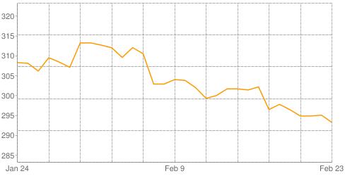 سعر الذهب في مصر اليوم 25/2/2015 1 25/2/2015 - 1:27 ص