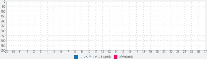 ネットキャッチャー 鑑定団(クレーンゲーム・UFOキャッチャー)のランキング推移