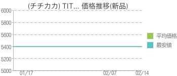 (チチカカ) TIT... 価格推移(新品)