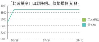 「軽減税率」田淵隆明... 価格推移(新品)