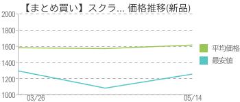 【まとめ買い】スクラ... 価格推移(新品)