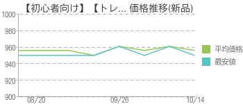 【初心者向け】【トレ... 価格推移(新品)