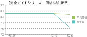 【完全ガイドシリーズ... 価格推移(新品)