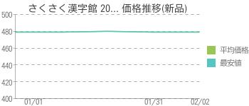 さくさく漢字館 20... 価格推移(新品)