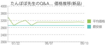 たんぽぽ先生のQ&A... 価格推移(新品)