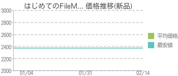 はじめてのFileM... 価格推移(新品)