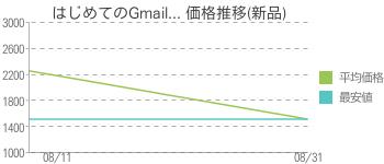 はじめてのGmail... 価格推移(新品)