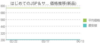 はじめてのJSP&サ... 価格推移(新品)